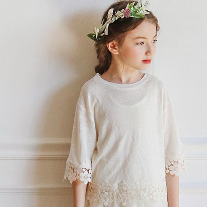 Tutto bene детская одежда, весна 2019