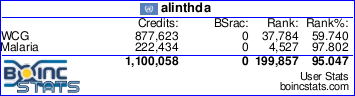 https://i1.wp.com/boincstats.com/signature/-1/user/2651126/sig.png?w=640&ssl=1