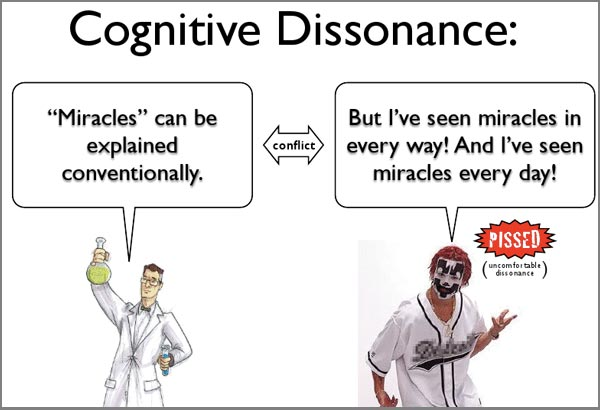 Cognitive Dissonance Theory For Juggalos Boing Boing