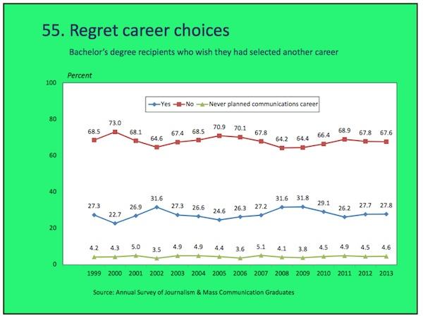 regret-career-choices-grady
