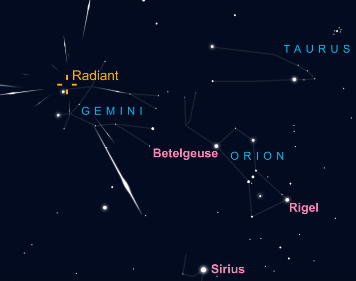 The radiant of this weekend's Geminid meteor shower lies near star Castor in Gemini. Courtesy Astronomy Now, graphic by Greg Smye-Rumsby