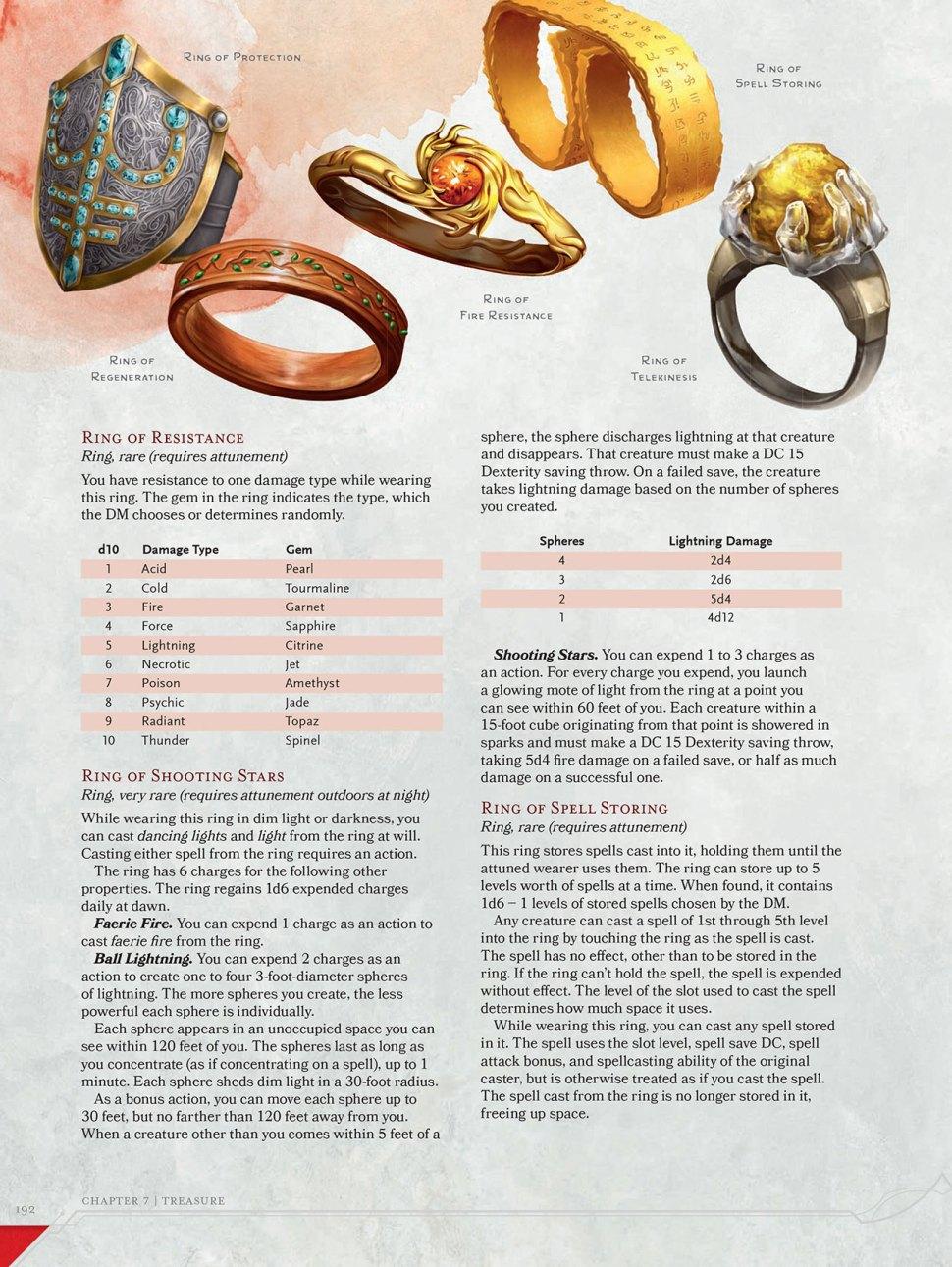 Magic-Rings