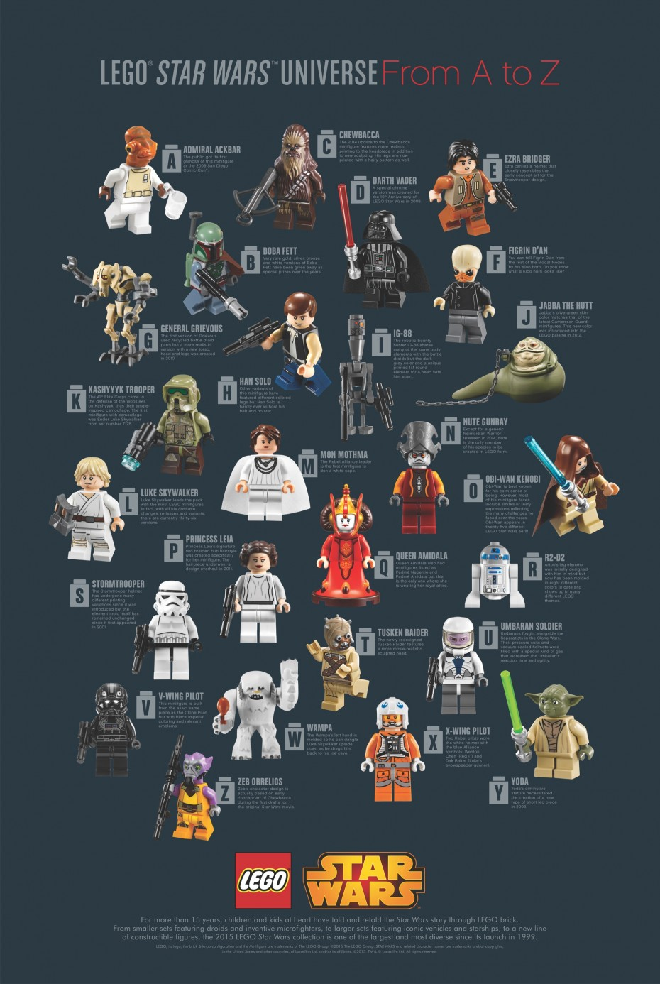 32 New LEGO Star Wars Sets And A Poster Of Facts All Fans