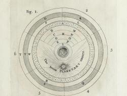 Illustration of the planetary orbits by Robert Wright, from 1750