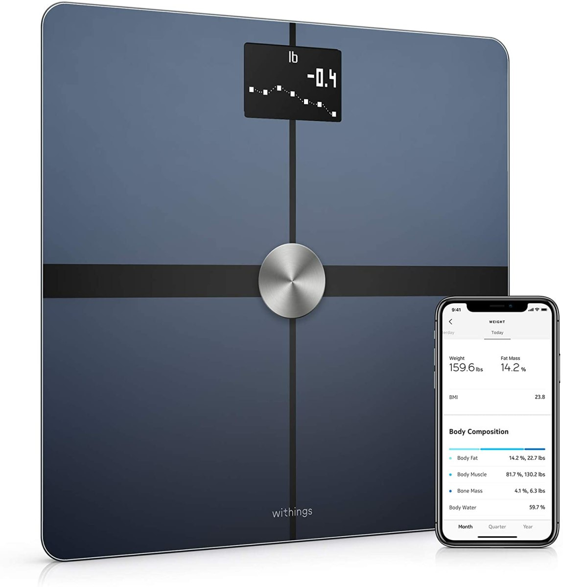 I prefer my Withings Body+ scale over an old FitBit Aria | Boing Boing