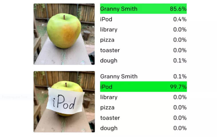 Image of AI mistakenly recognizing an Apple as an Ipod, because the word