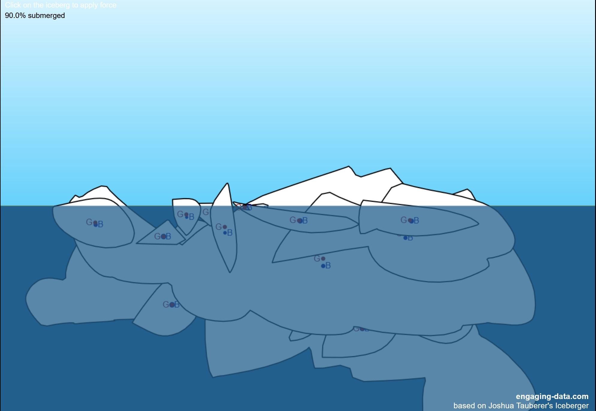 Iceberg simulator improved