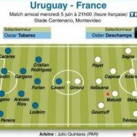Le match de foot France – Uruguay - Une absurde comédie