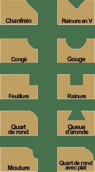 Les utilisations possibles de la défonceuse : assemblage du bois et finitions