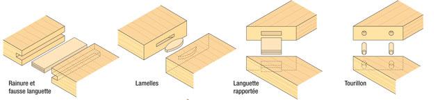 4 exemples d'assemblage bois par faux tenon