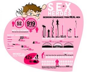 Sex Heroes: Bedroom Endurance for Real Men