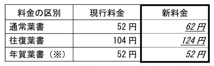 japanpost-7