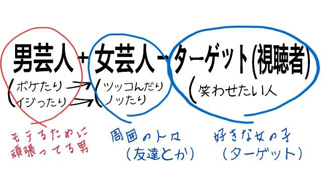motenai-omoshiroiotoko-3