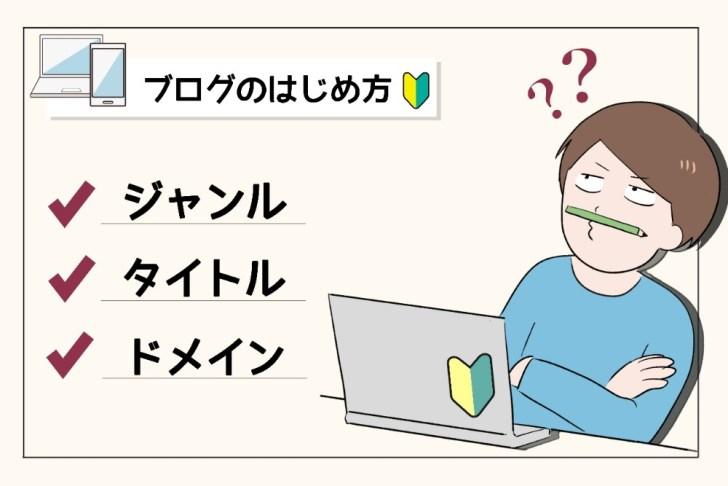blog-contents