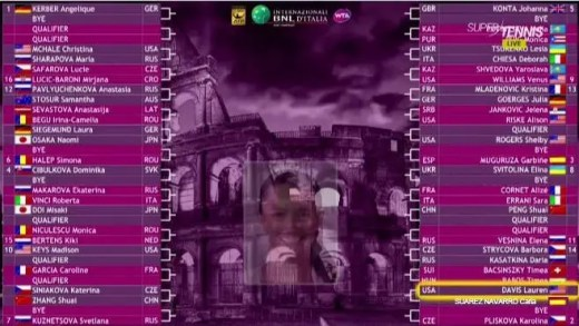Confira o quadro COMPLETO do WTA Premier de Roma
