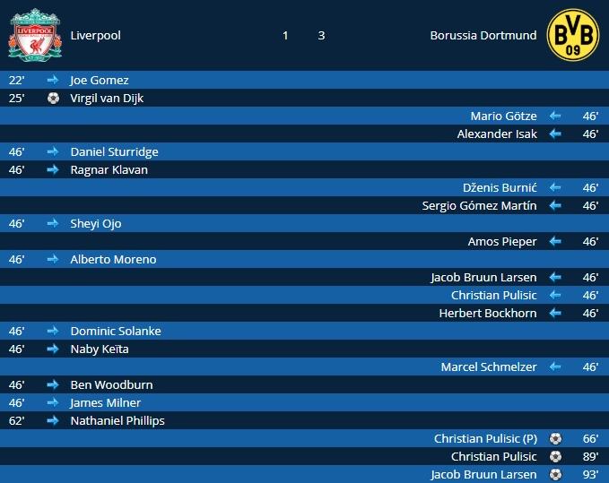 Pertandingan Liverpool vs Borussia Dortmund : Hasil Score 1-3