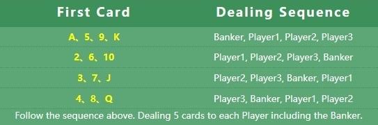 bull-First Card