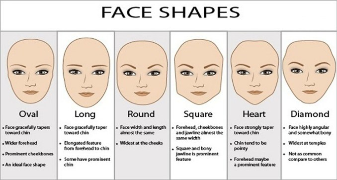women's haircuts for each face shape | boldbarber
