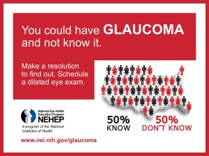 Info Card: You could have glaucoma and not know it. Make a resolution to find out. Schedule a dilated eye exam. Image of the US indicating 50% of the population knowing they have glaucoma and the other 50% who don't know.