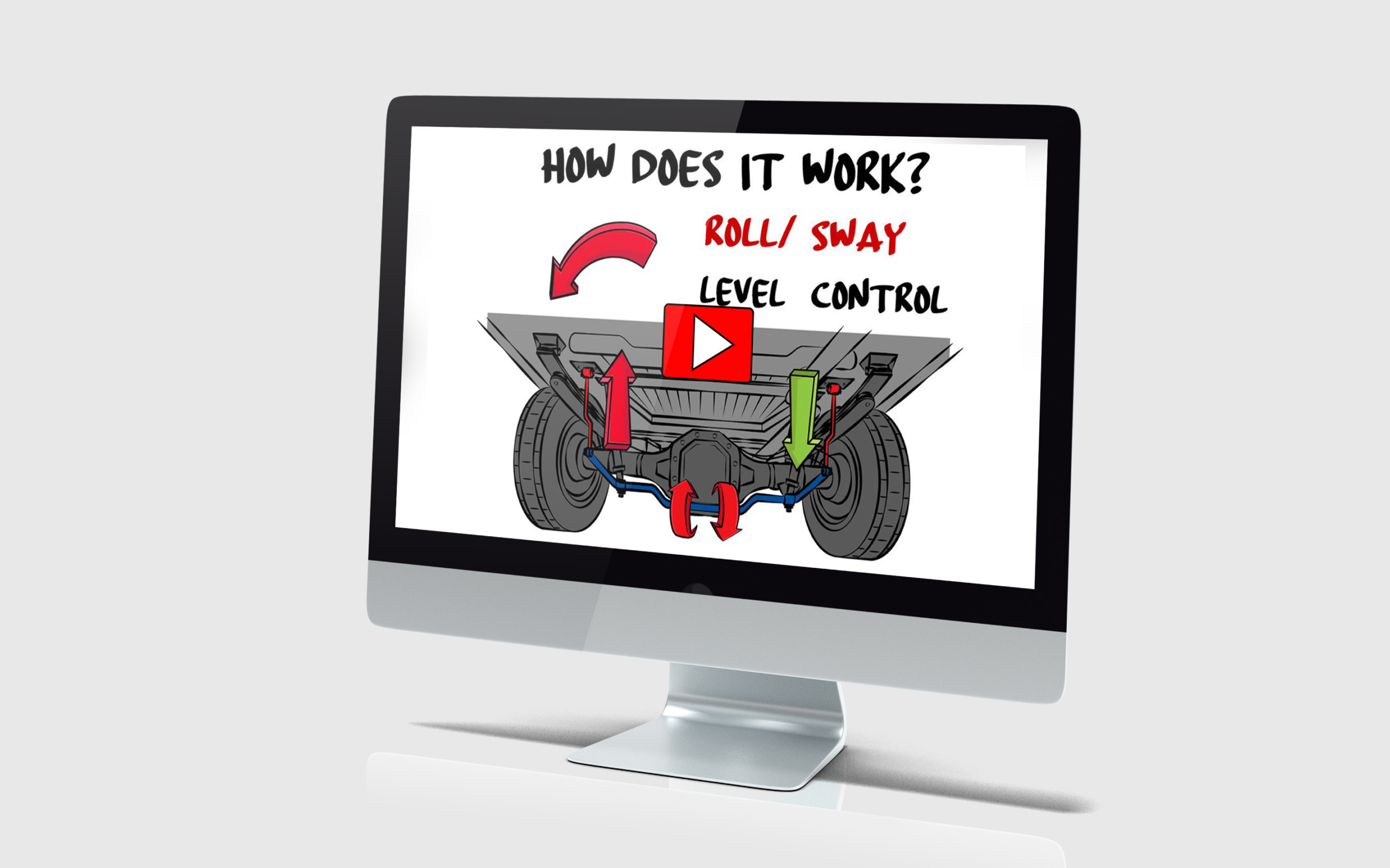 Hellwig Products Whiteboard Explainer Videos