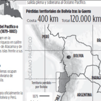 What are exactly the thirteen points in the Bolivia-Chile agenda?