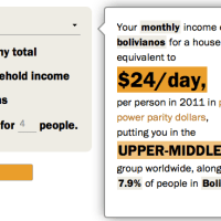 How many Bolivians are in the global middle class?