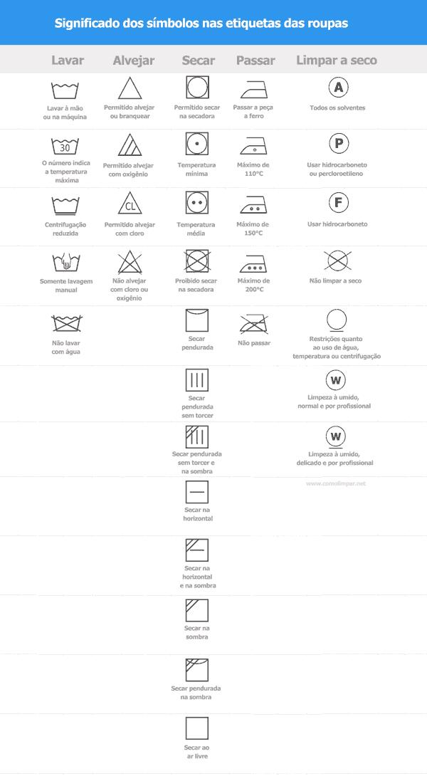Imagem-com-a-tabela-do-significado-dos-simbolos-que-vem-nas-etiquetas-das-roupas