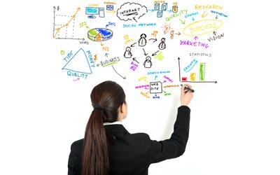 Mulher traçando objetivos em um quadro branco