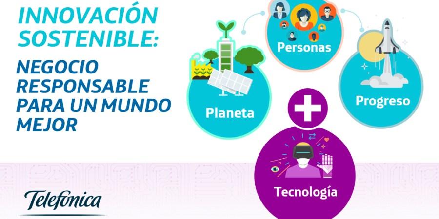 Telefónica incentiva los proyectos solidarios entre sus empleados