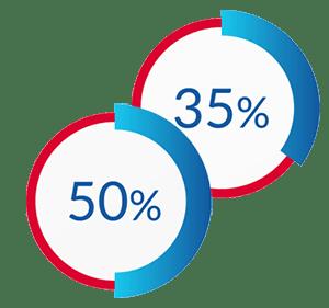 XRP und ERP Kostenersparnis von Anfang an mit Lexware lexbizz