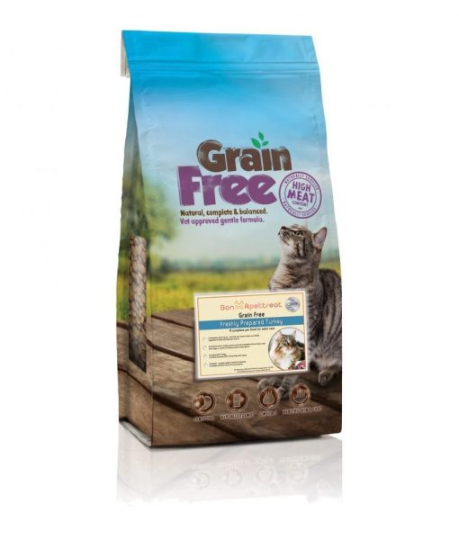 Grain Free Turkey – Cat Food