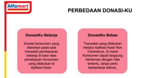 CSR Alfamart