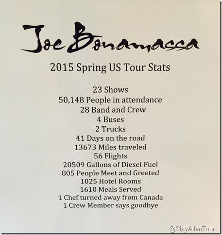 Bonamassa Live - Spring Tour 2015 Stats