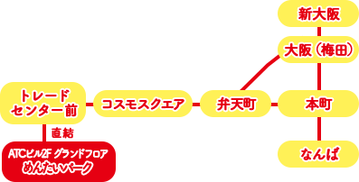 osaka_access_img_train