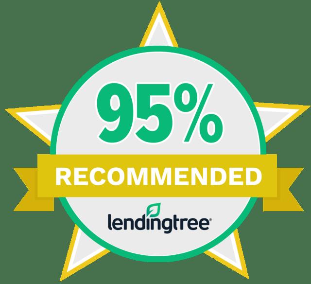 Highest Customer Ratings