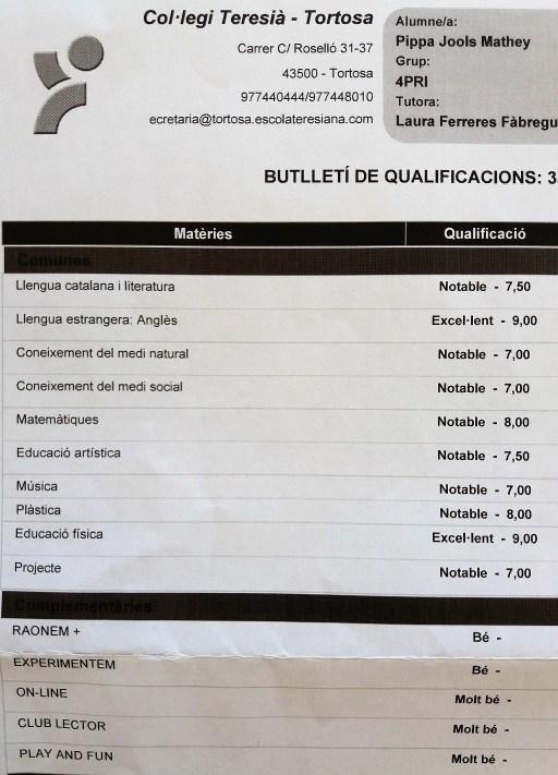 Rapporten Naar school in Spanje