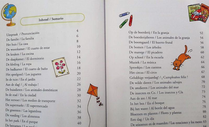 Spaans leren voor kinderen woordenschat