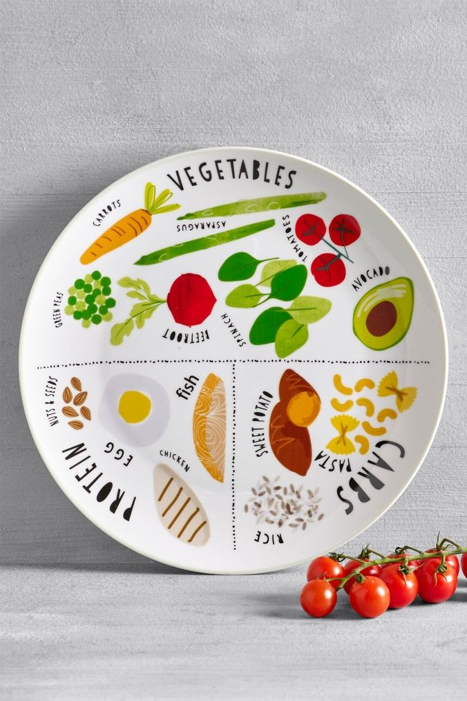 Plate with food portion diagrams painted on it.