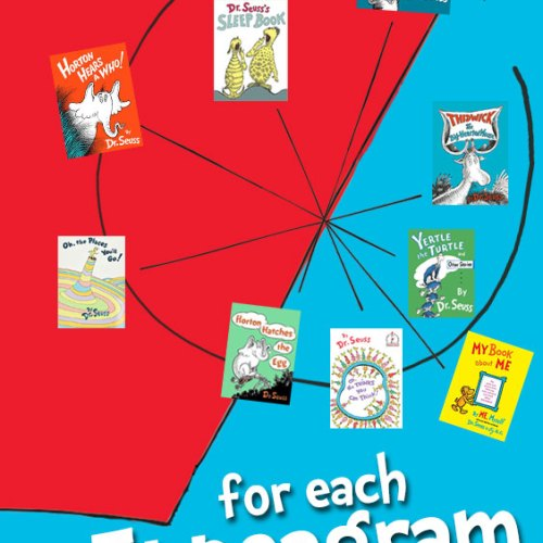 Dr Seuss Books for Each Enneagram