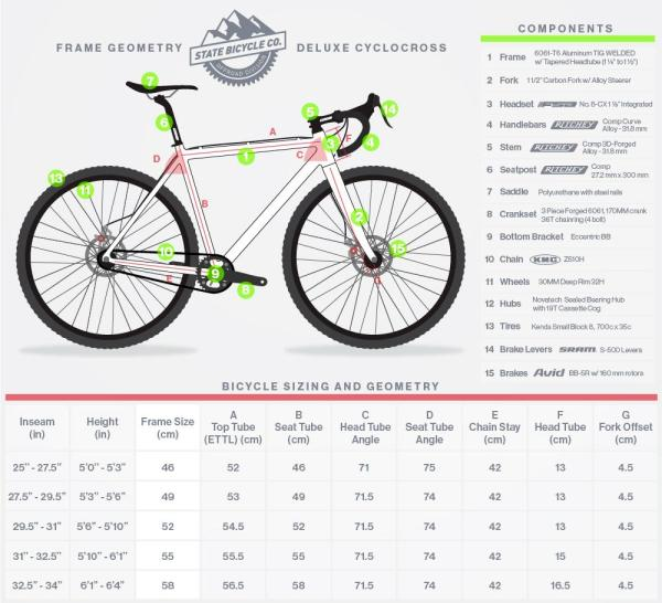 state bicycle thunderbird specs