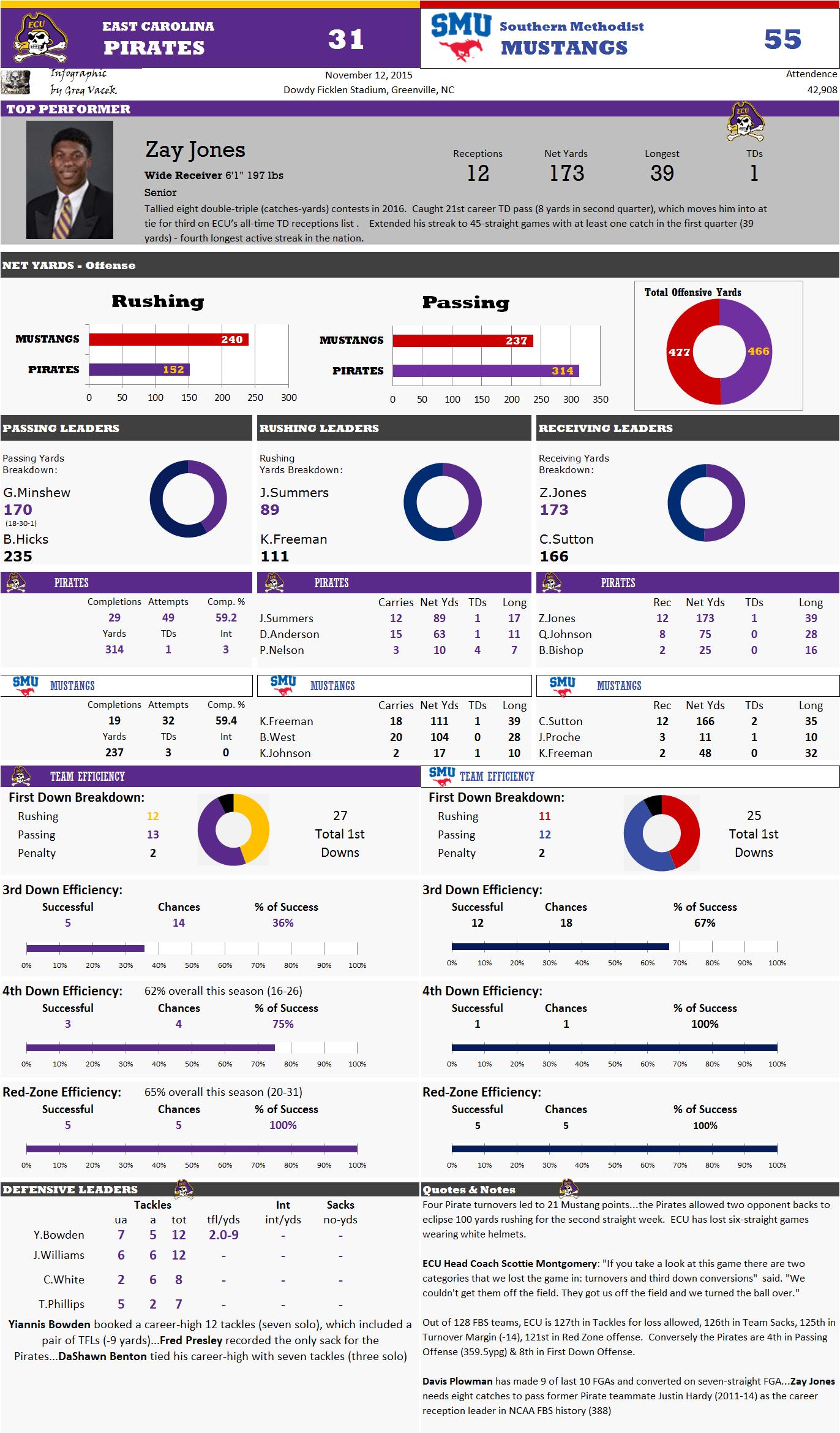 infographicsmu