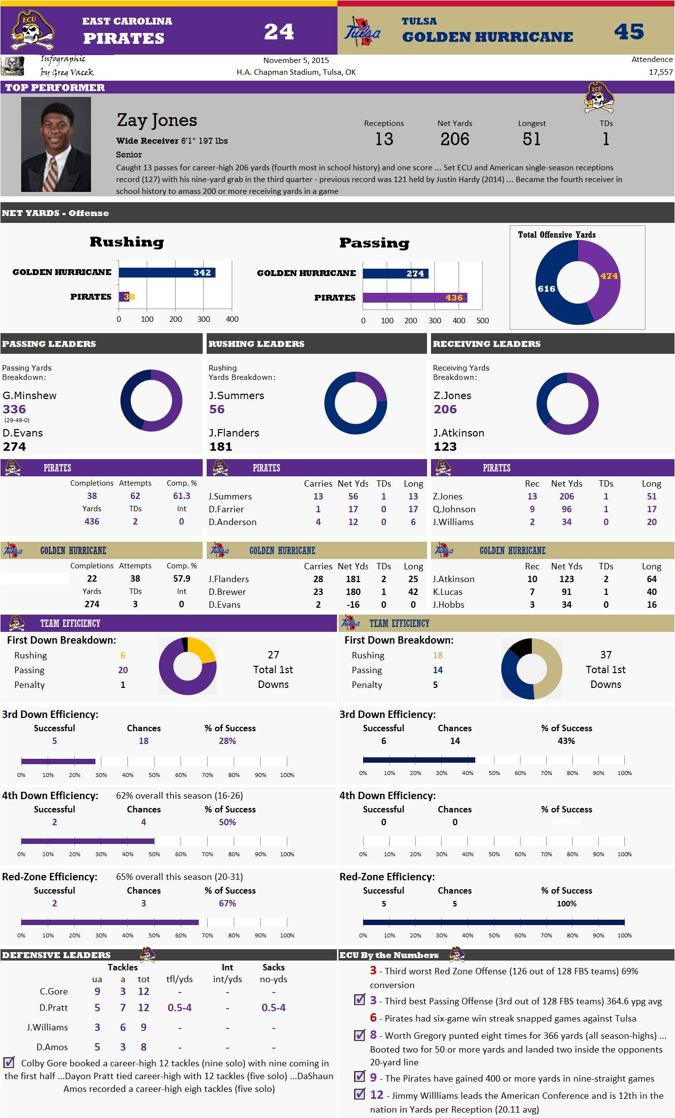 infographictls