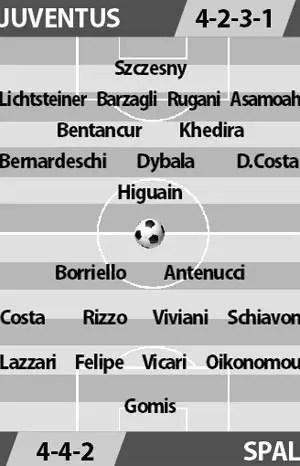 %name Trực tiếp Xem trực tiếp Juventus vs SPAL, 01h45 ngày 26/10/2017