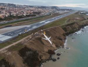 トルコ 空港