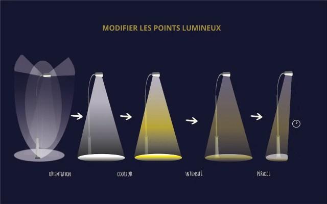 La Nuit je vis : modifier les points lumineux pouragir contre la pollution lumineuse