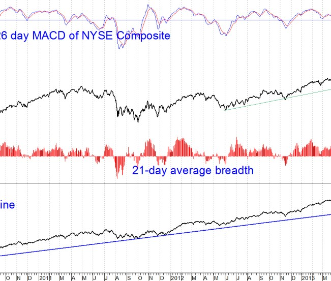 NYSE ad and composite for 120813