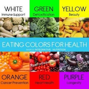 healhty foods