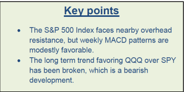 051216 Newsletter Key Points S&P 500