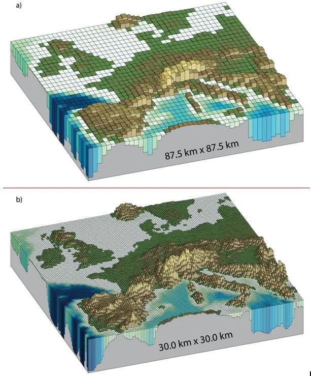 Résolutions horizontales prises en compte dans les modèles climatiques