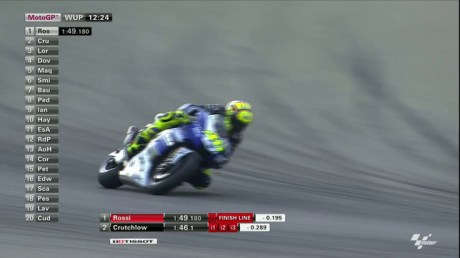 Rossi at Aragon WU
